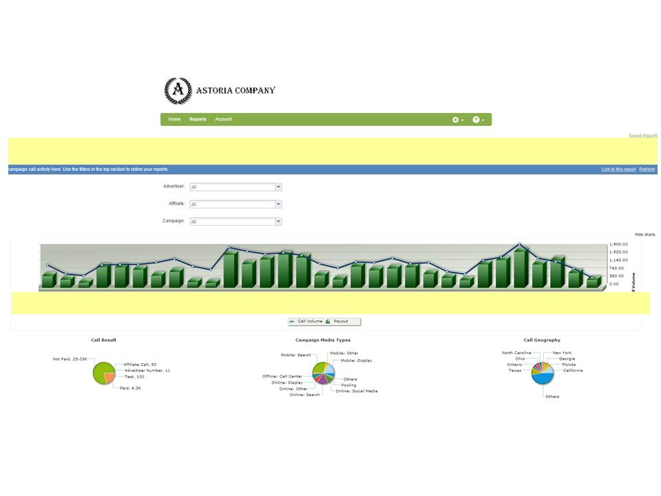 Publishers - Reporting and Analytics